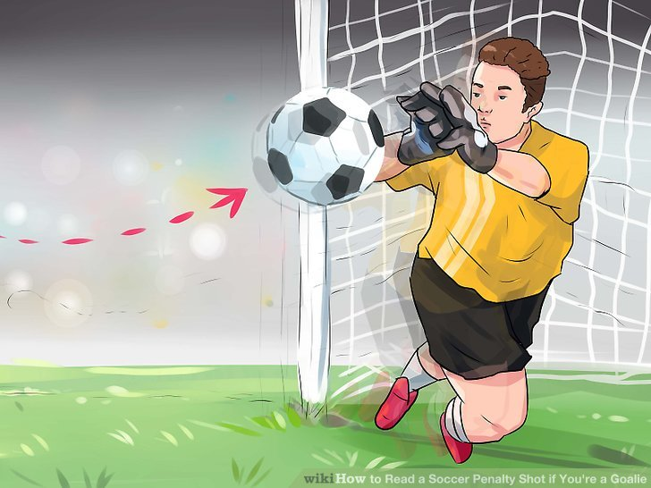 Three tips for soccer goalies to stop a penalty kick