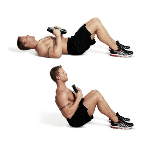 Get to know about thecomplete core exercise for every game